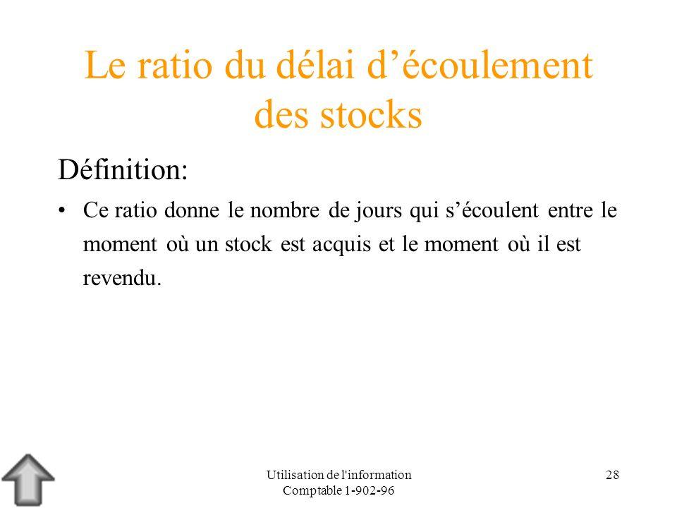 Le ratio du délai d'écoulement des stocks