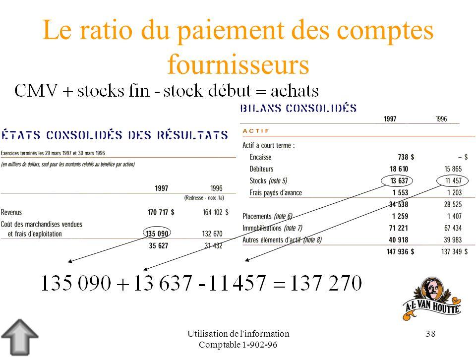 Le ratio du paiement des comptes fournisseurs