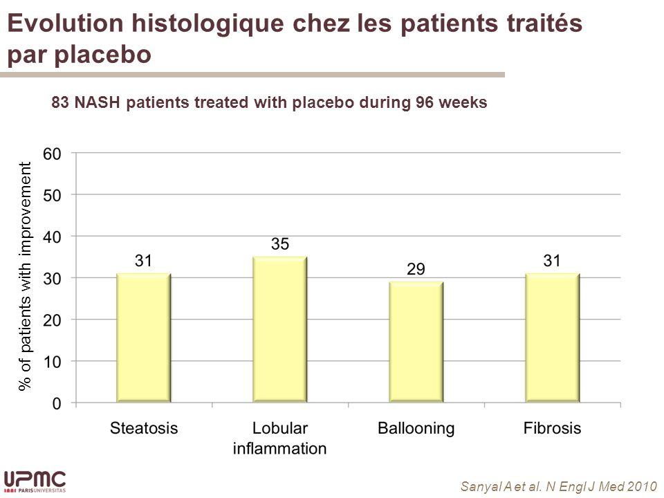 Evolution histologique chez les patients traités par placebo