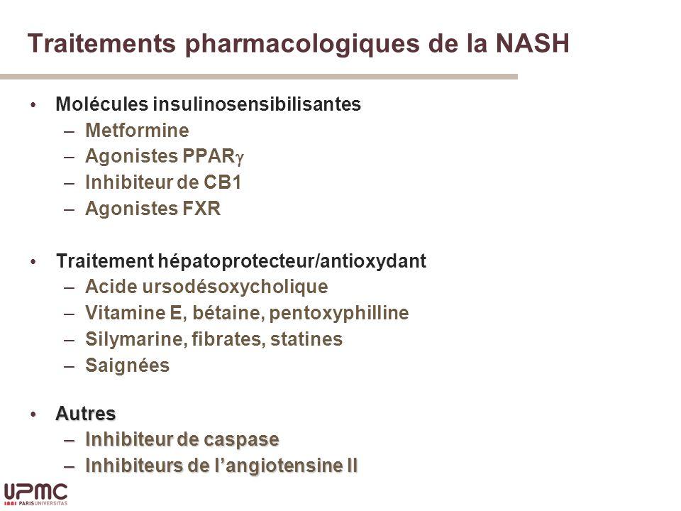 Traitements pharmacologiques de la NASH