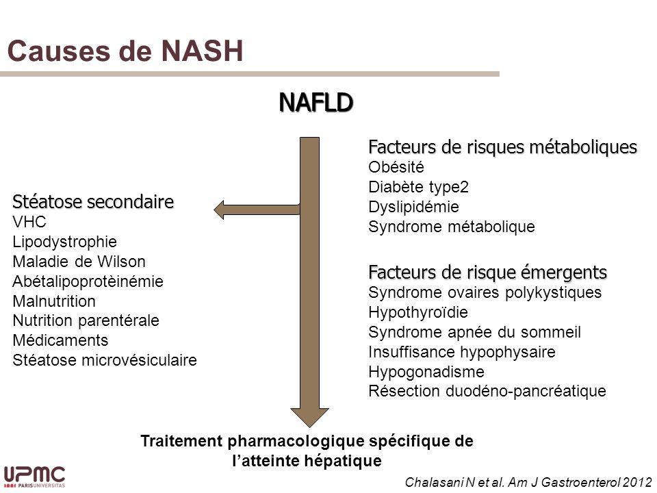 Traitement pharmacologique spécifique de l'atteinte hépatique
