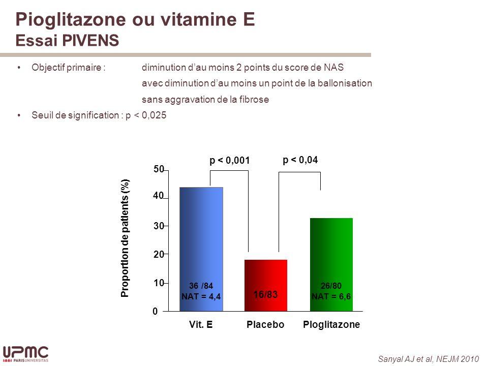 Pioglitazone ou vitamine E Essai PIVENS