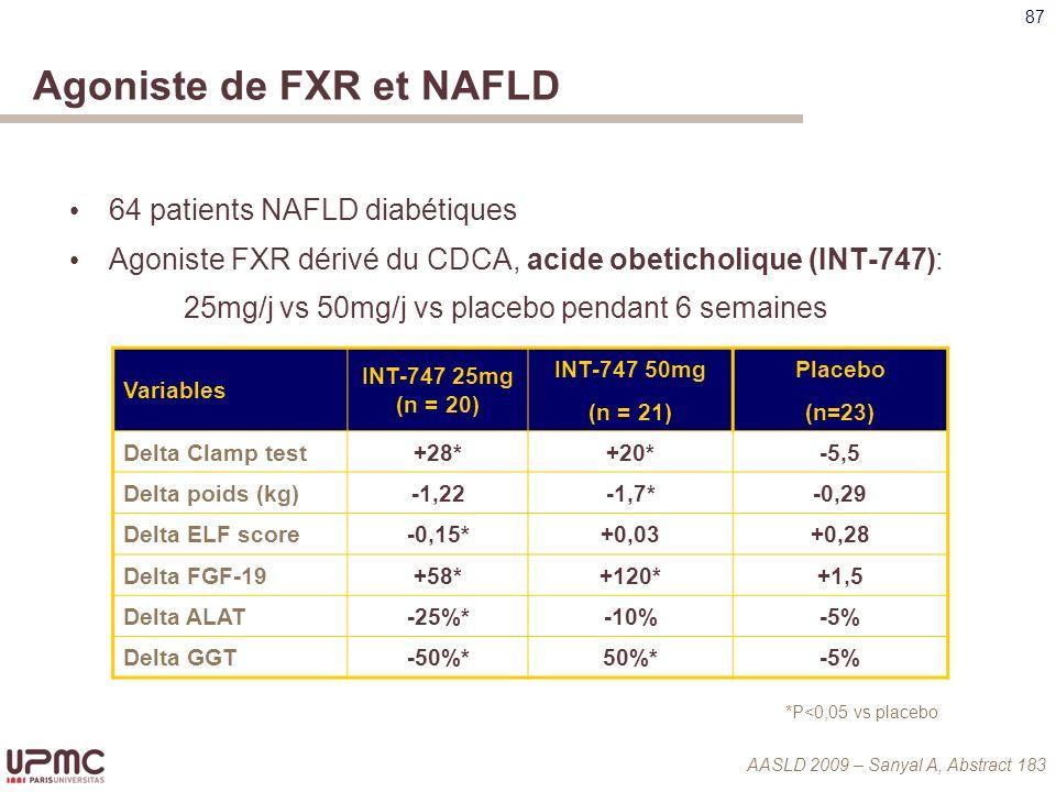 Agoniste de FXR et NAFLD