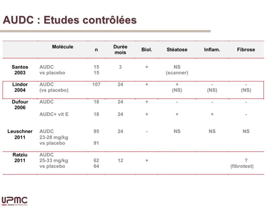 AUDC : Etudes contrôlées