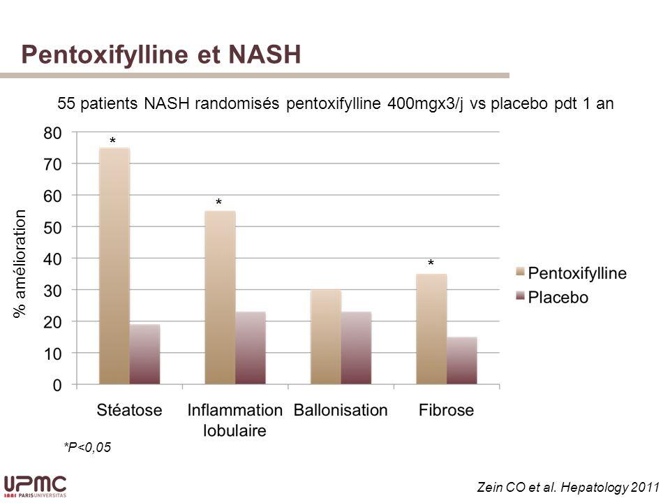 Pentoxifylline et NASH