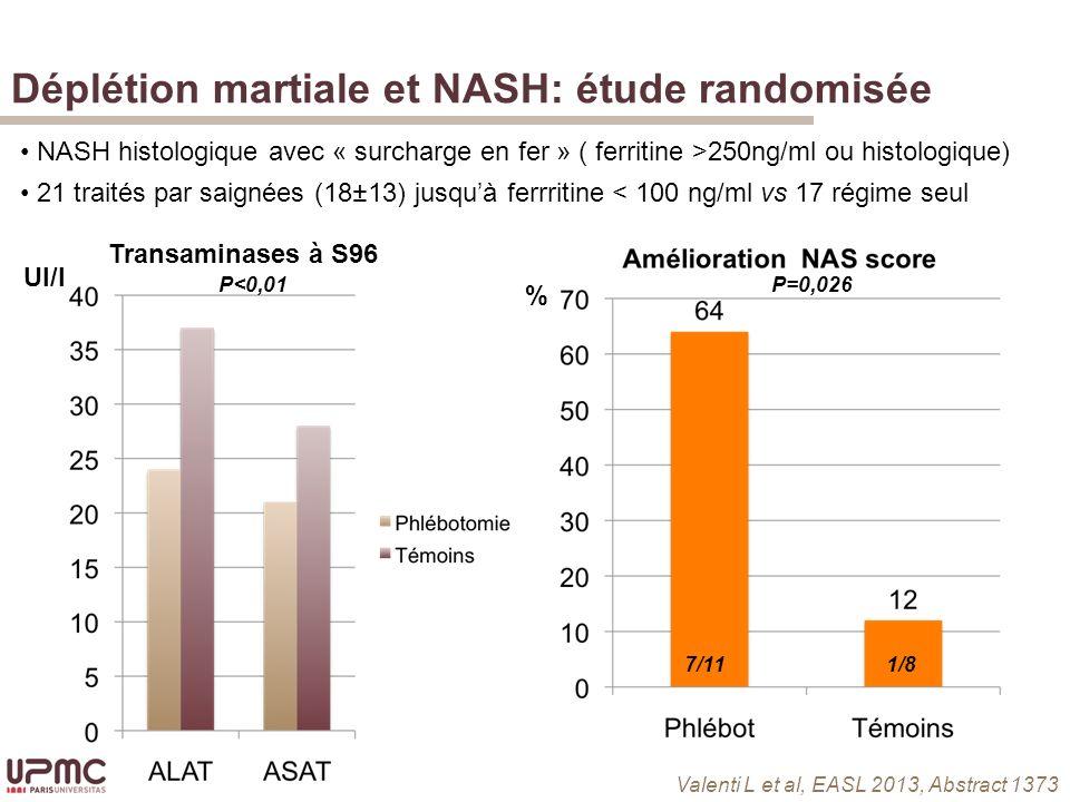 Déplétion martiale et NASH: étude randomisée