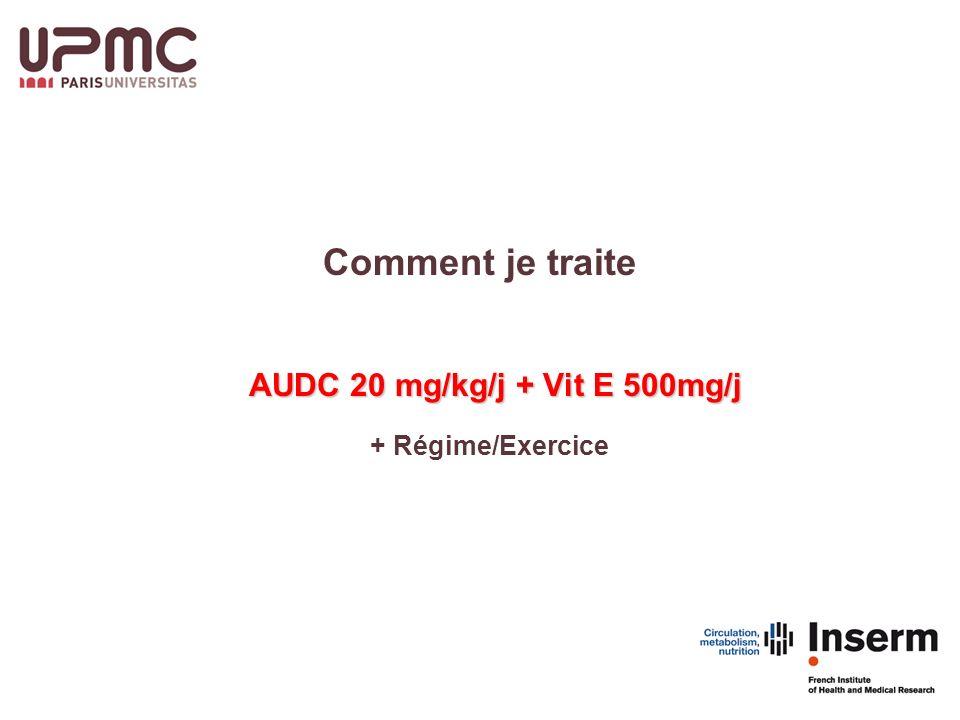 AUDC 20 mg/kg/j + Vit E 500mg/j