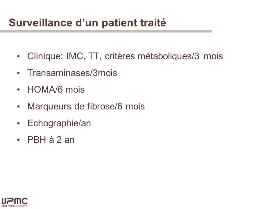 Surveillance d'un patient traité