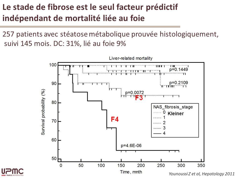 Le stade de fibrose est le seul facteur prédictif indépendant de mortalité liée au foie