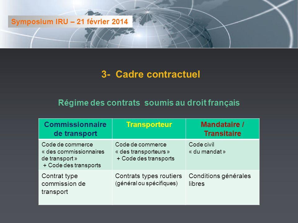 3- Cadre contractuel Régime des contrats soumis au droit français
