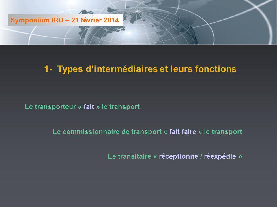 1- Types d'intermédiaires et leurs fonctions