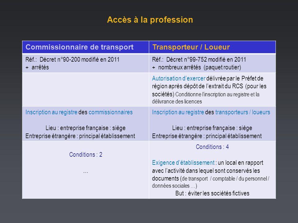 Accès à la profession Commissionnaire de transport