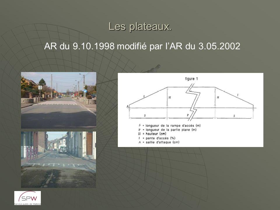 AR du 9.10.1998 modifié par l'AR du 3.05.2002