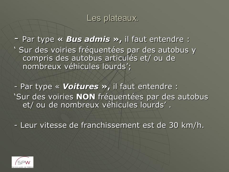 - Par type « Bus admis », il faut entendre :