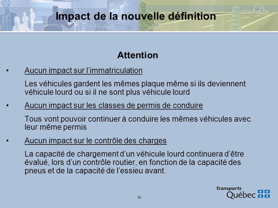 Impact de la nouvelle définition