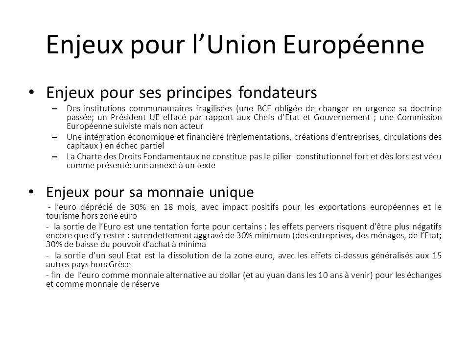 Enjeux pour l'Union Européenne