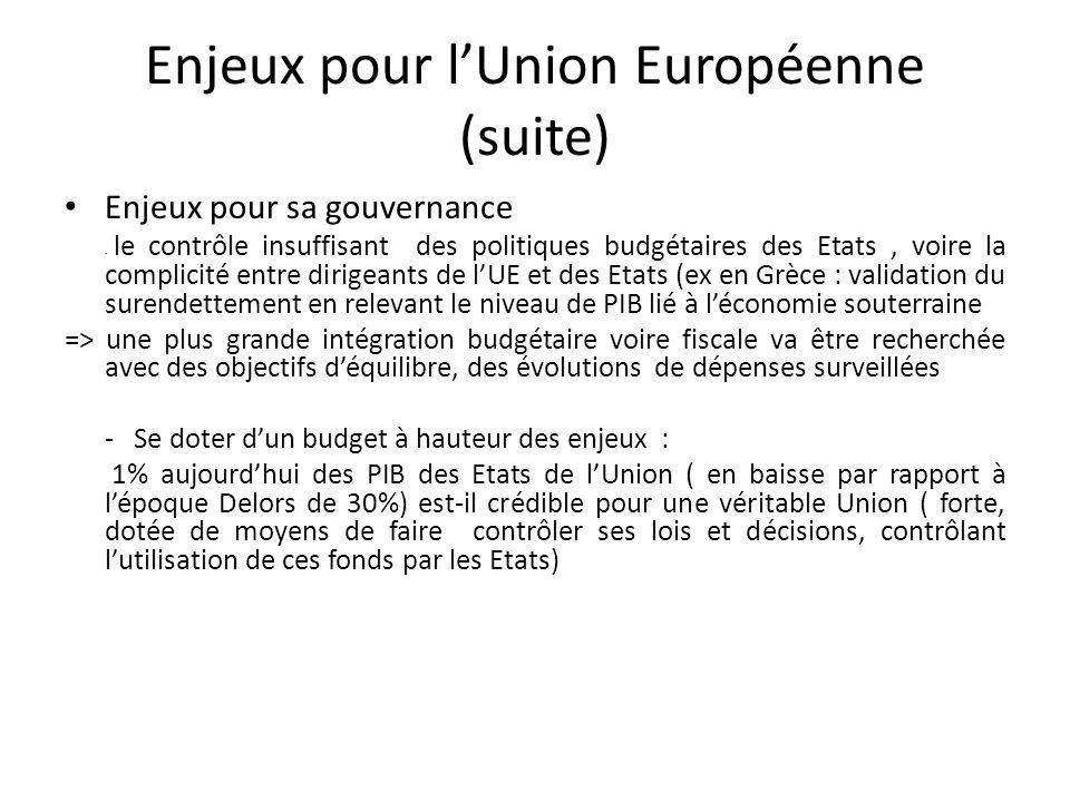 Enjeux pour l'Union Européenne (suite)