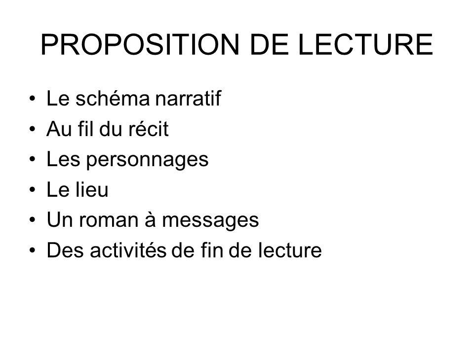PROPOSITION DE LECTURE