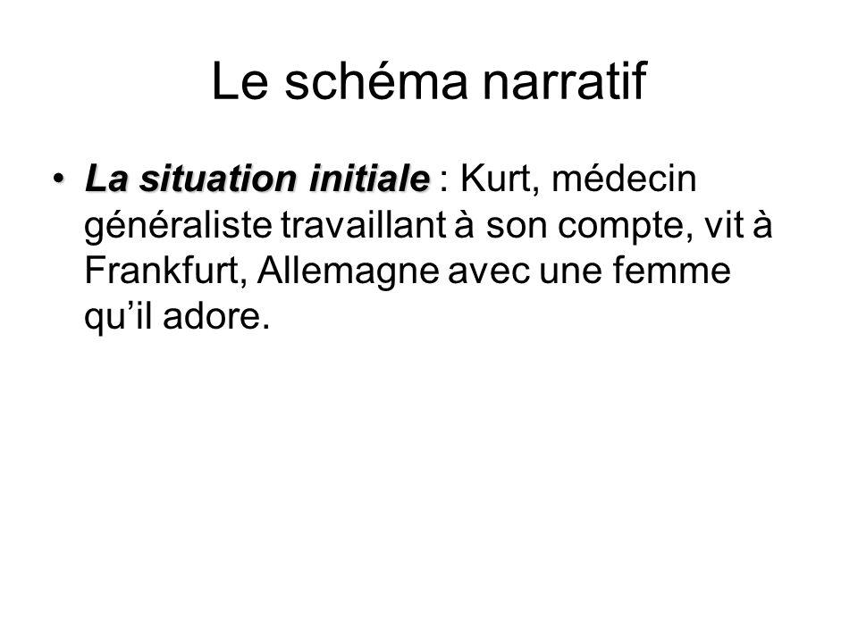 Le schéma narratif La situation initiale : Kurt, médecin généraliste travaillant à son compte, vit à Frankfurt, Allemagne avec une femme qu'il adore.