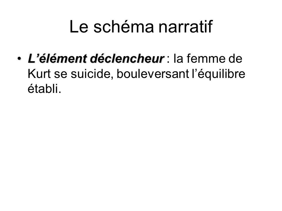 Le schéma narratif L'élément déclencheur : la femme de Kurt se suicide, bouleversant l'équilibre établi.