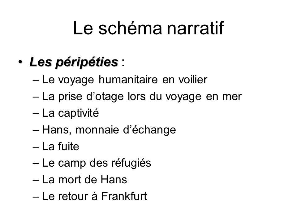 Le schéma narratif Les péripéties : Le voyage humanitaire en voilier