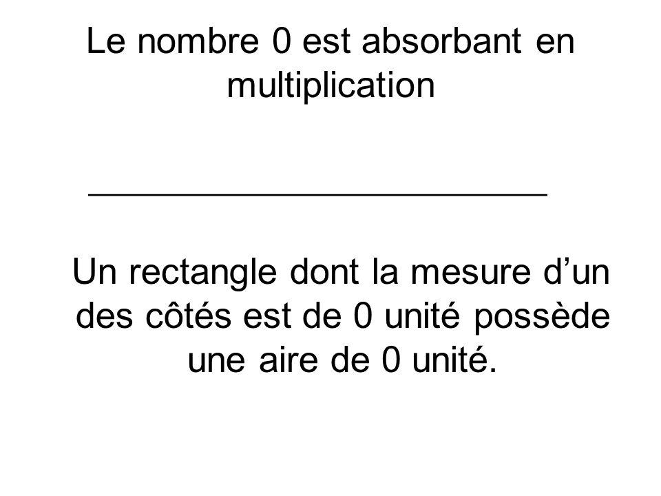 Le nombre 0 est absorbant en multiplication