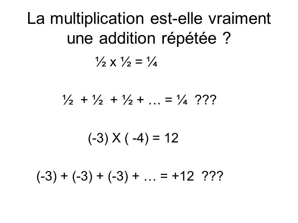 La multiplication est-elle vraiment une addition répétée