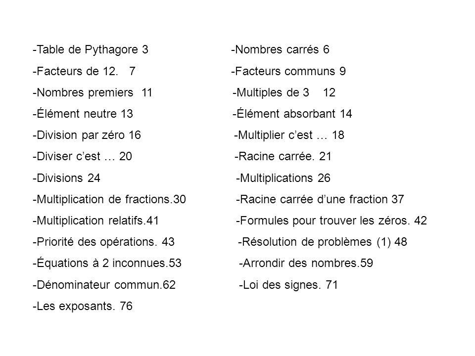 Table de Pythagore 3 -Nombres carrés 6