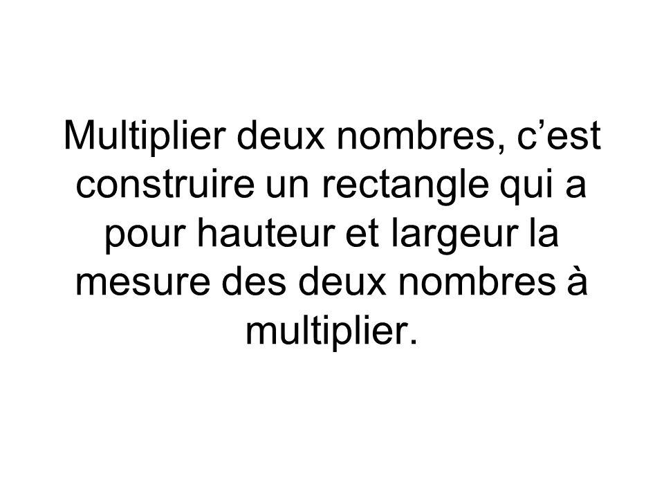 Multiplier deux nombres, c'est construire un rectangle qui a pour hauteur et largeur la mesure des deux nombres à multiplier.