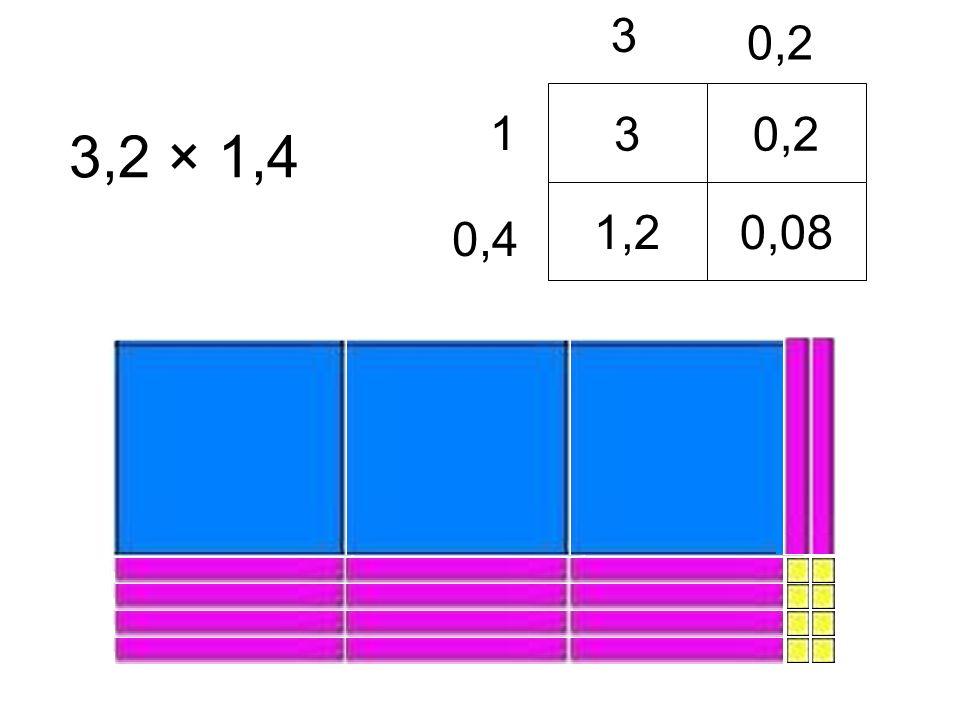 1 3 0,2 1,2 0,08 0,4 3,2 × 1,4