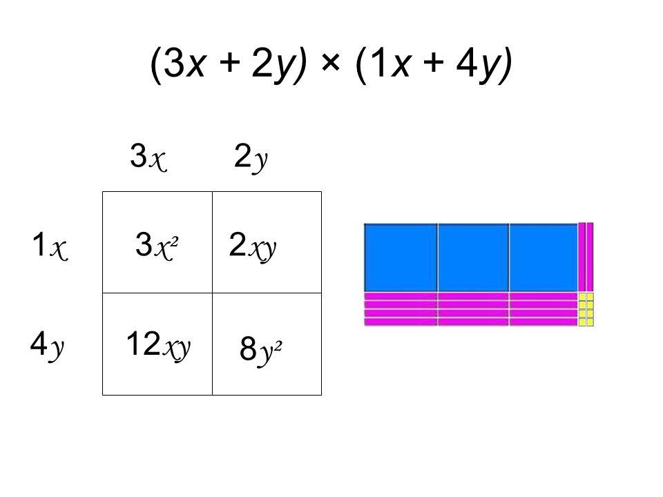 (3x + 2y) × (1x + 4y) 3x 2y 1x 4y 3x² 2xy 12xy 8y²