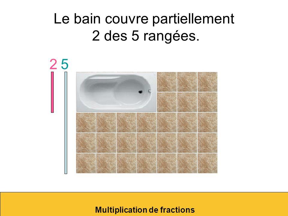 Le bain couvre partiellement 2 des 5 rangées.