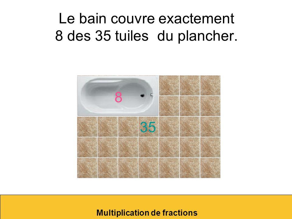Le bain couvre exactement 8 des 35 tuiles du plancher.