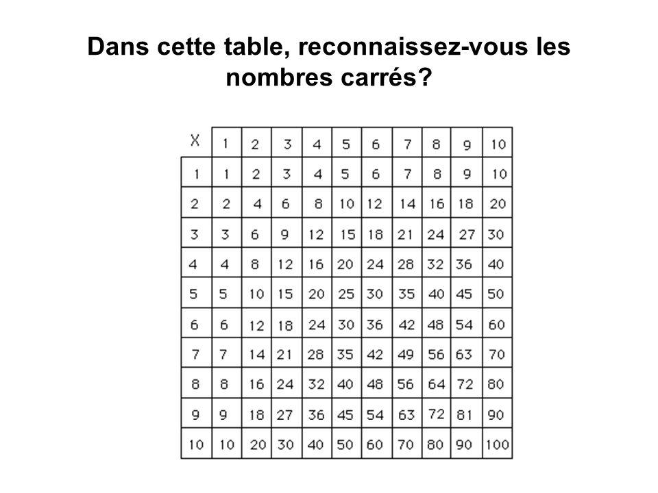 Dans cette table, reconnaissez-vous les nombres carrés
