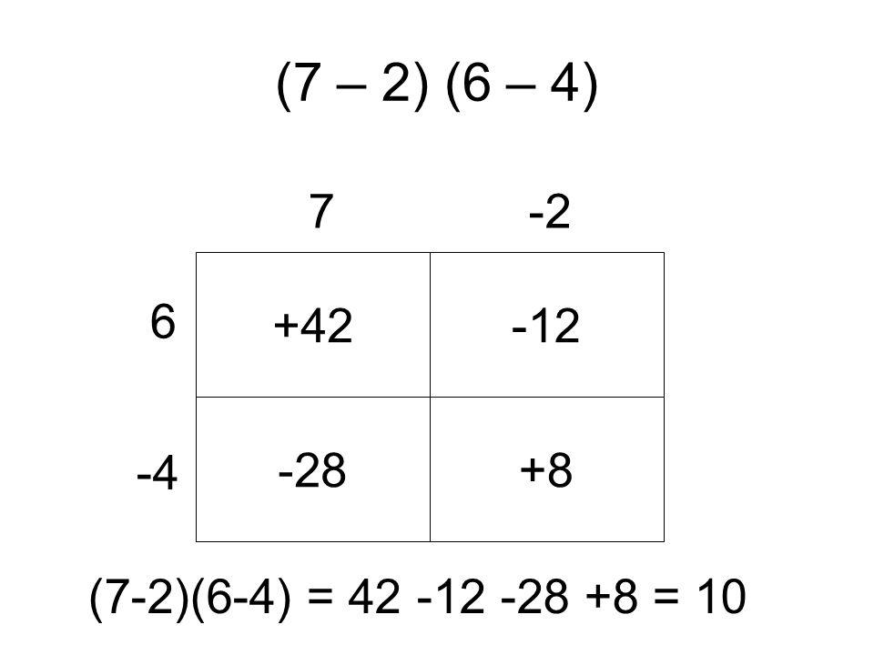(7 – 2) (6 – 4) 7 -2 +42 -12 -28 +8 6 -4 (7-2)(6-4) = 42 -12 -28 +8 = 10
