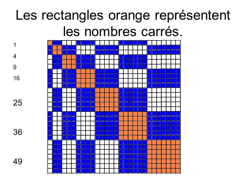 Les rectangles orange représentent les nombres carrés.