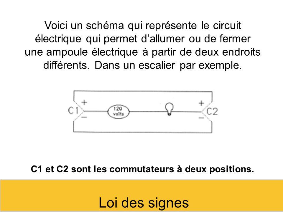 Voici un schéma qui représente le circuit électrique qui permet d'allumer ou de fermer une ampoule électrique à partir de deux endroits différents. Dans un escalier par exemple.