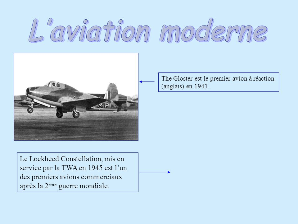 L'aviation moderne The Gloster est le premier avion à réaction (anglais) en 1941.