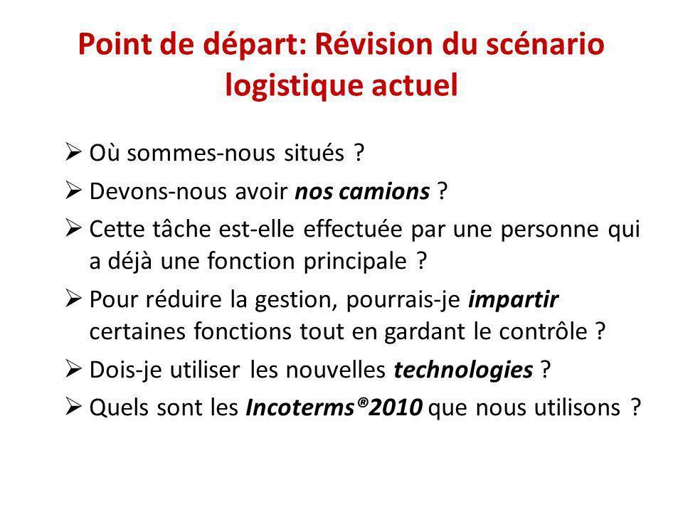 Point de départ: Révision du scénario logistique actuel