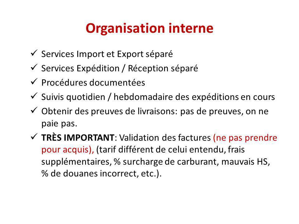 Organisation interne Services Import et Export séparé