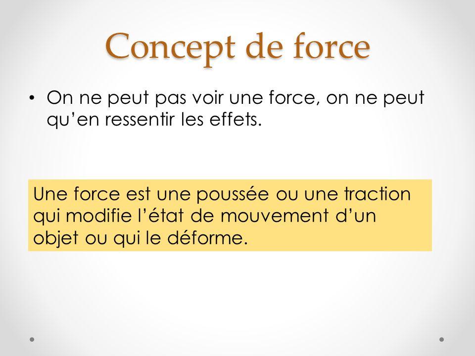Concept de force On ne peut pas voir une force, on ne peut qu'en ressentir les effets.