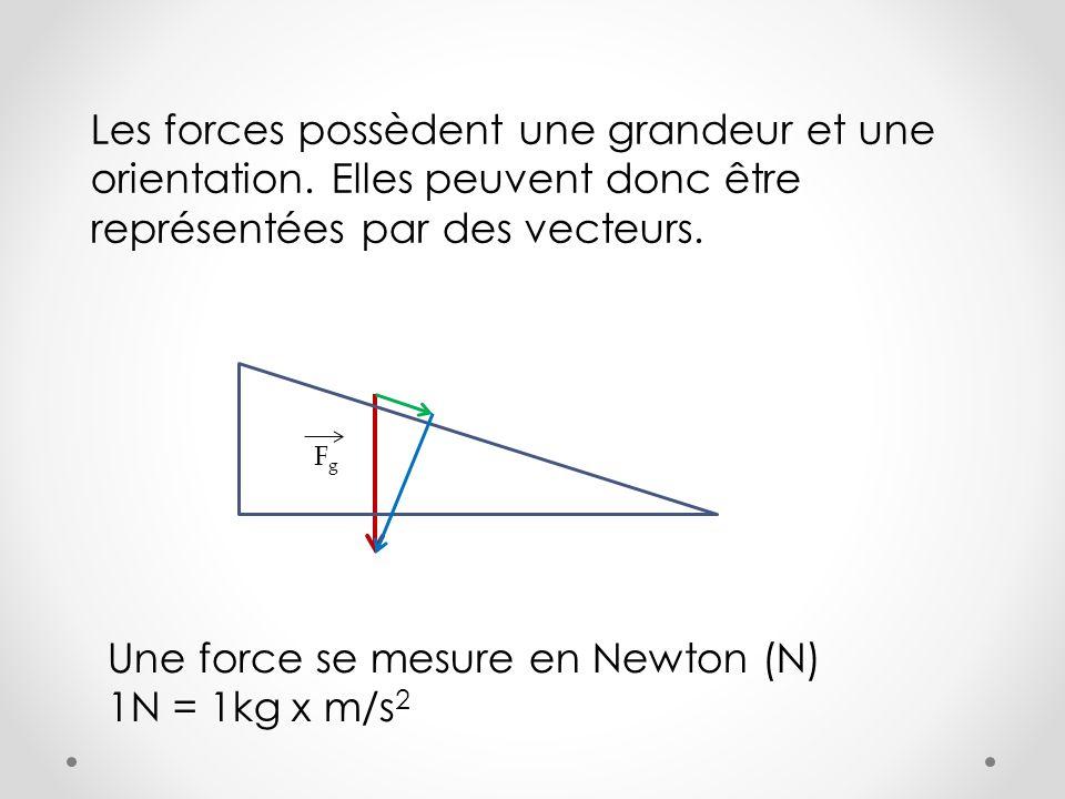 Une force se mesure en Newton (N) 1N = 1kg x m/s2