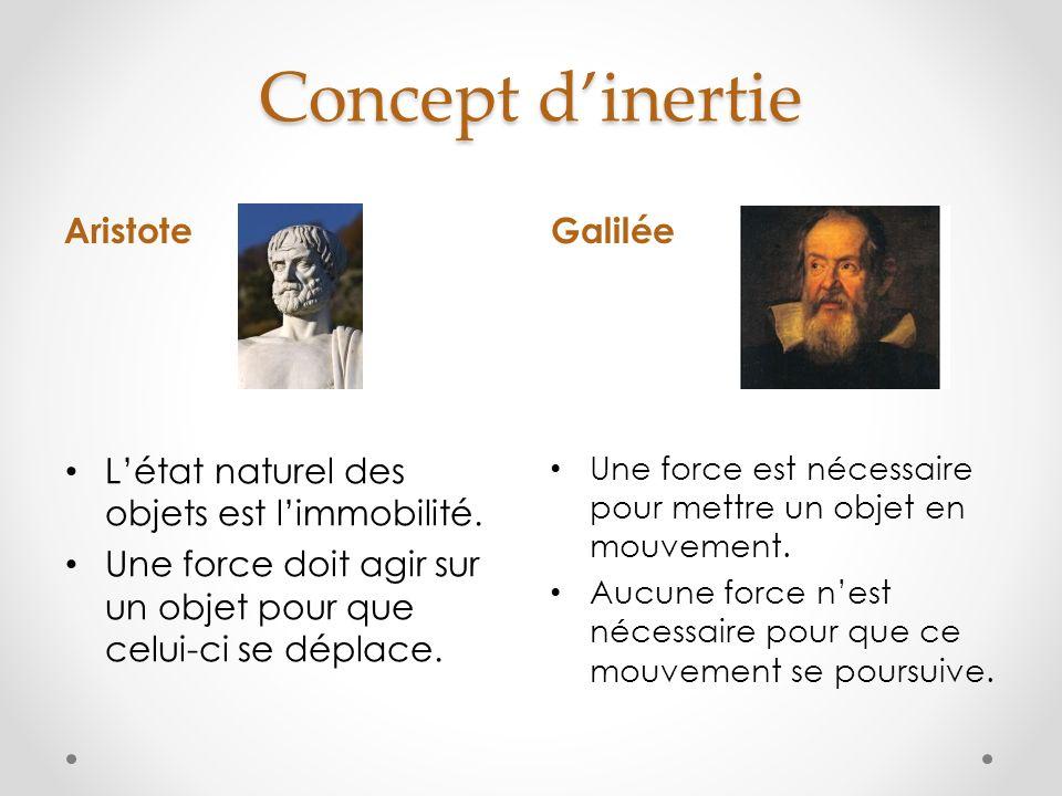 Concept d'inertie Aristote Galilée