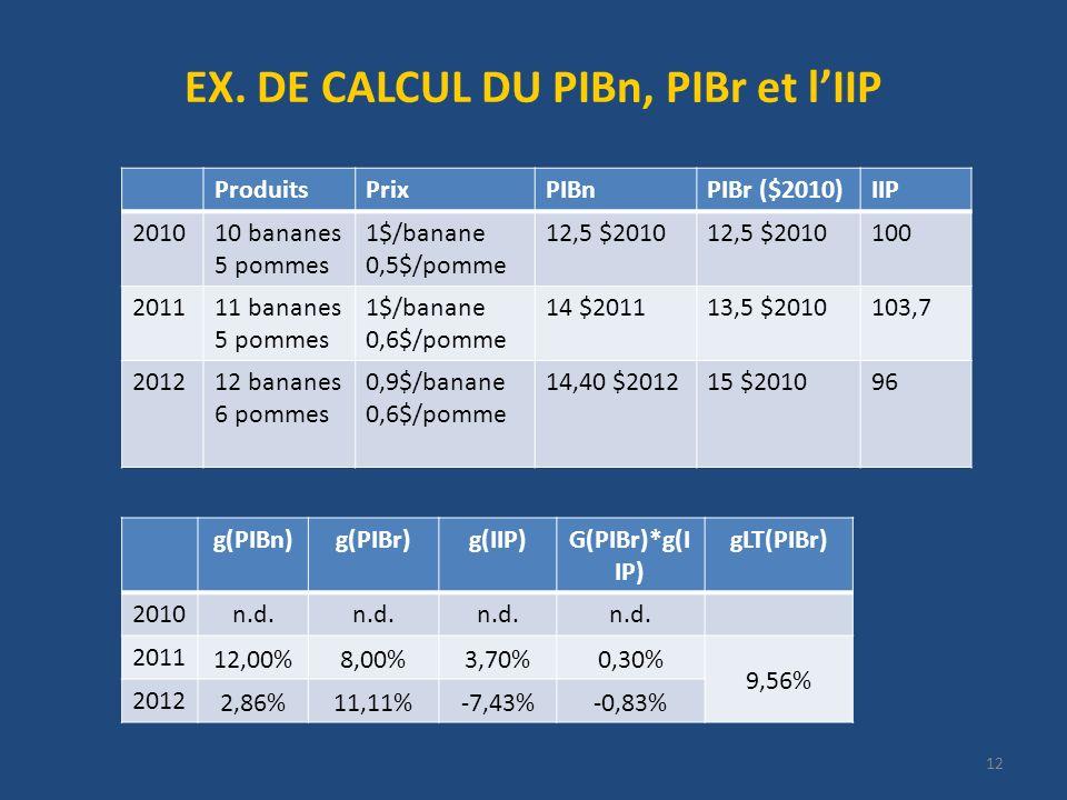 EX. DE CALCUL DU PIBn, PIBr et l'IIP