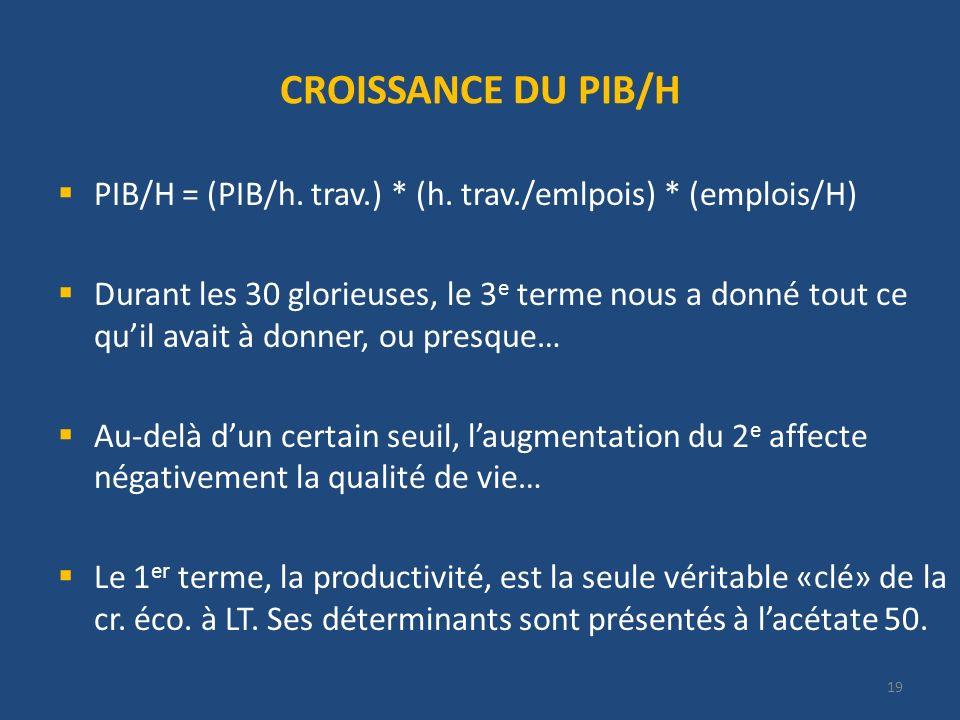 CROISSANCE DU PIB/H PIB/H = (PIB/h. trav.) * (h. trav./emlpois) * (emplois/H)