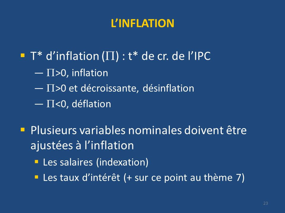 T* d'inflation () : t* de cr. de l'IPC