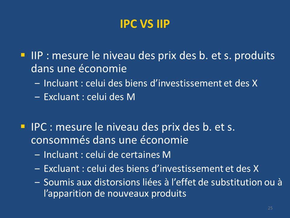 IPC VS IIP IIP : mesure le niveau des prix des b. et s. produits dans une économie. Incluant : celui des biens d'investissement et des X.