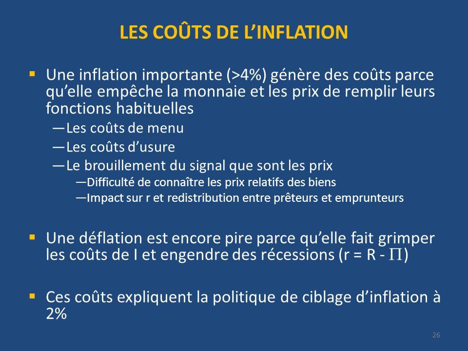 LES COÛTS DE L'INFLATION