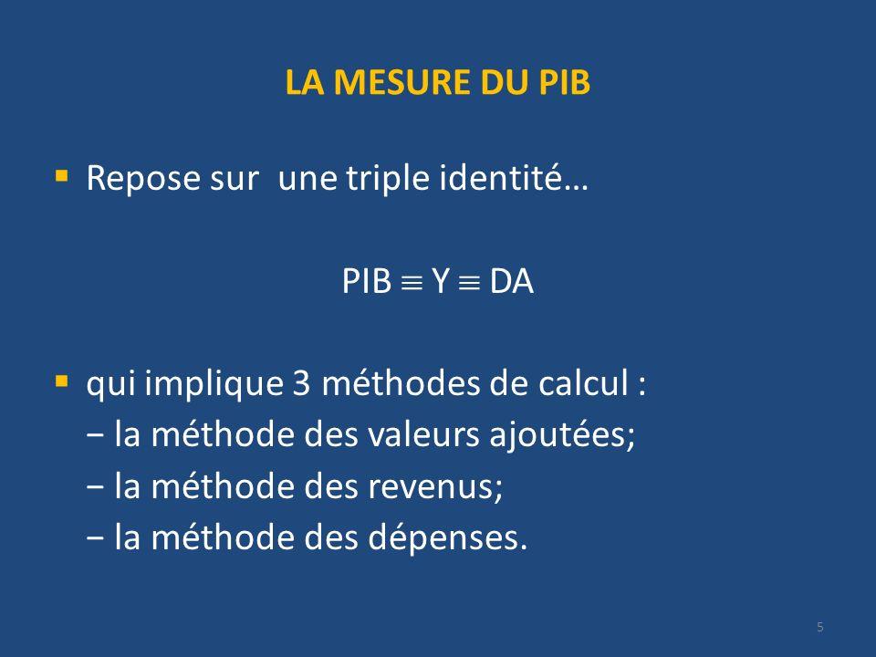 LA MESURE DU PIB Repose sur une triple identité… PIB  Y  DA. qui implique 3 méthodes de calcul :
