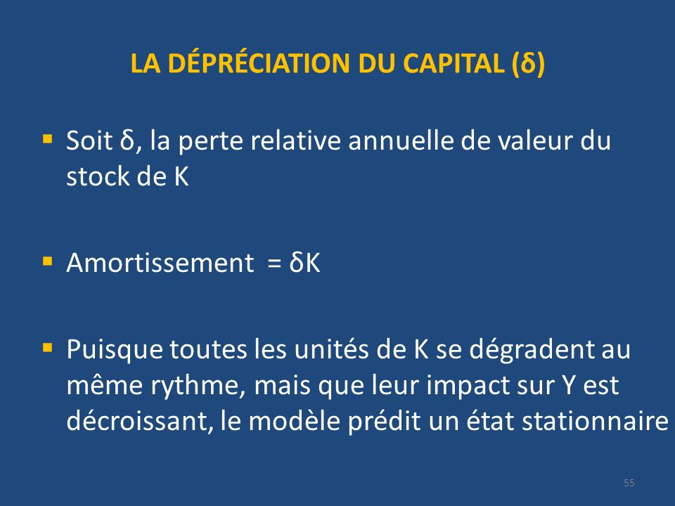 LA DÉPRÉCIATION DU CAPITAL (δ)